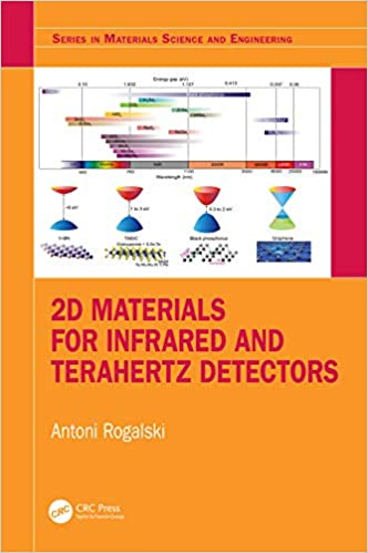 2D Materials for Infrared and Terahertz Detectors - Original PDF